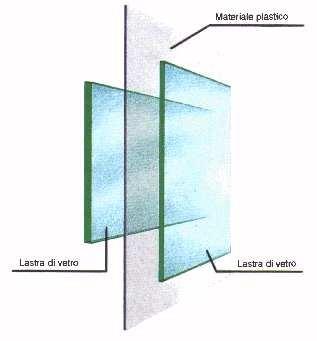 Certificazioni CE Laminated Glass
